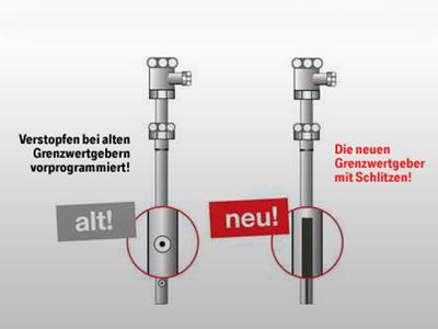 Neue Grenzwertgeber mit Schlitzen!
